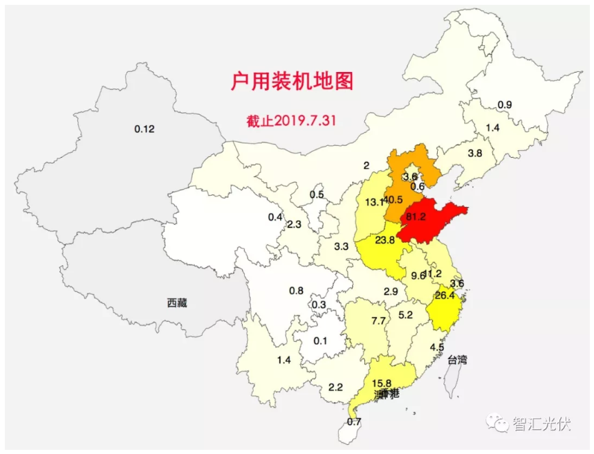 China residential Installation map